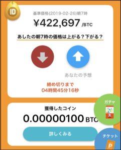 ビットコインの予想