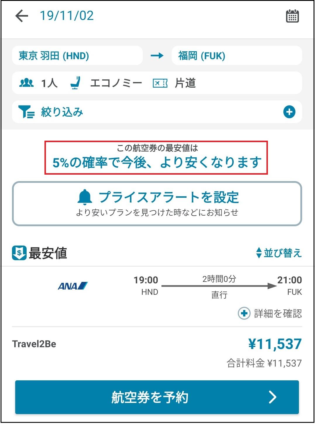 航空券がさらに安くなる確率は5%